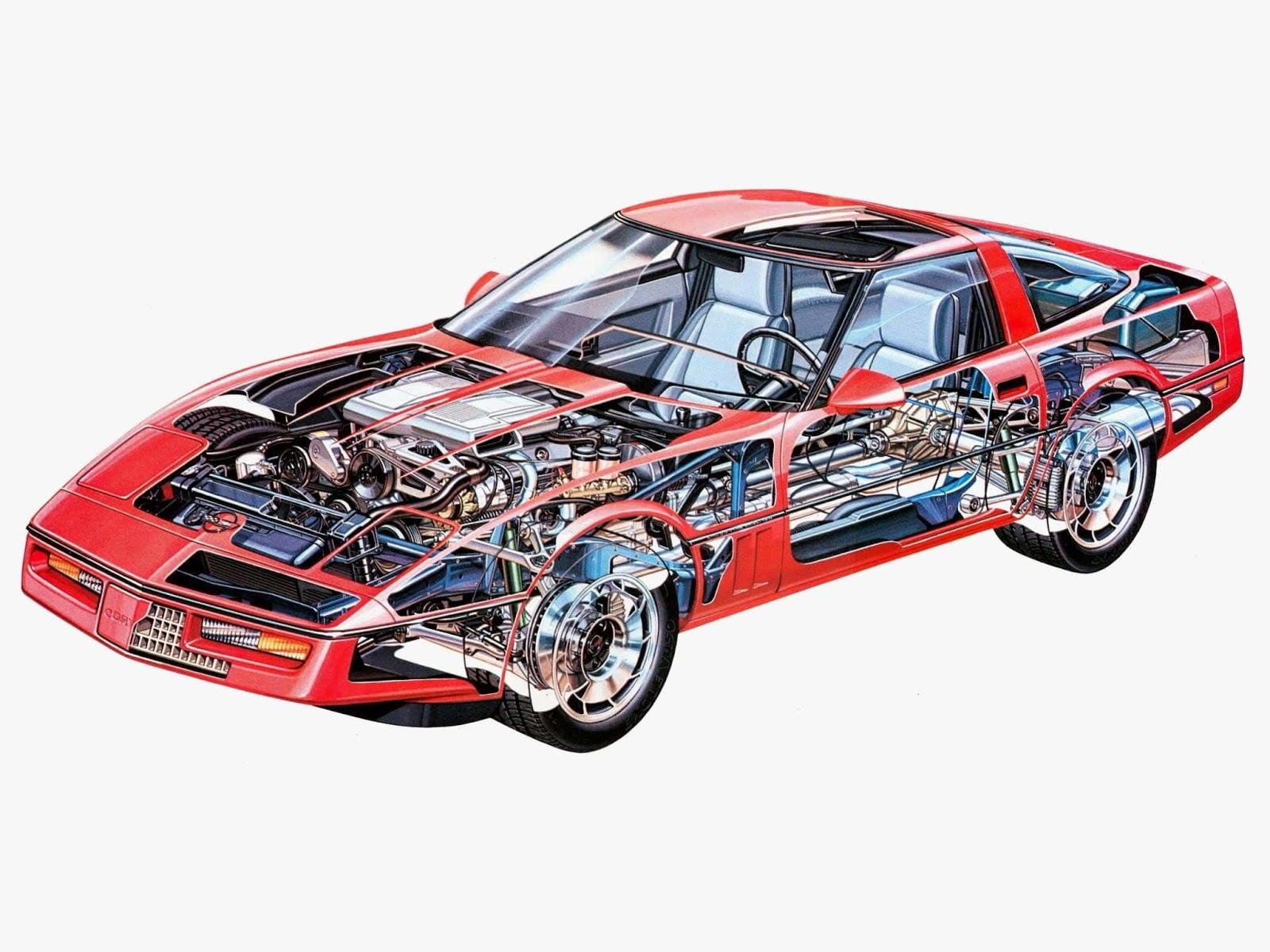 Amazing Chevrolet Corvette C4 Cutaway Drawing Room Ideas Decor Download Free Architecture Designs Scobabritishbridgeorg