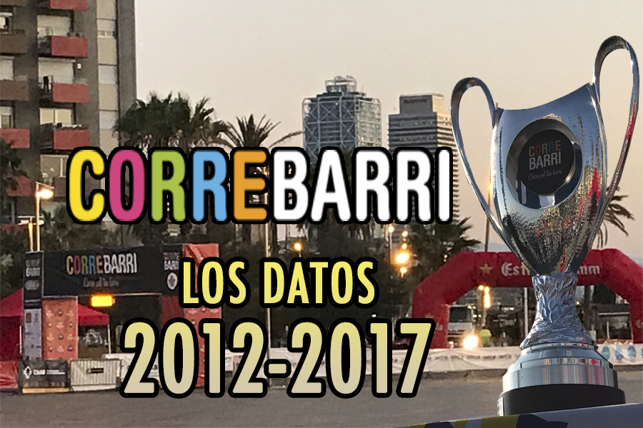 Números de CORREBARRI 2012-2017
