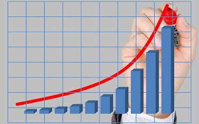 Wykres wykładniczy słupkowy