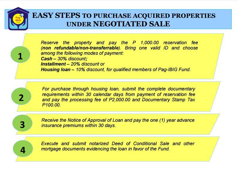 Cash advance fee formula image 8