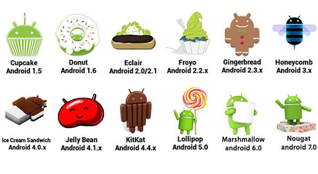 Android Versiyon Adları