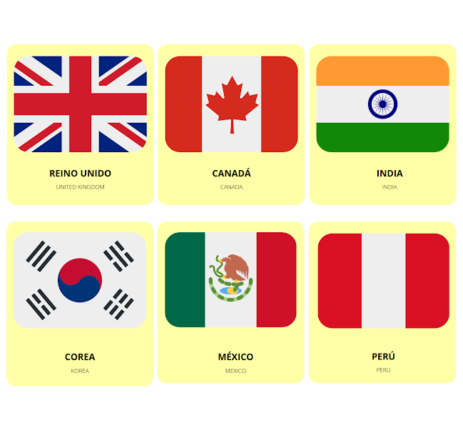European countries in Spanish