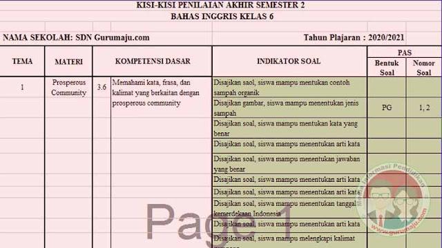 KISI-KISI SOAL UAS/PAS BAHASA INGGRIS KELAS 6 SD SEMESTER 2