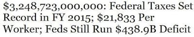 2015 Fed Tax Receipts