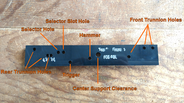 FCG-Layout-Guide-Instructional-Diagram