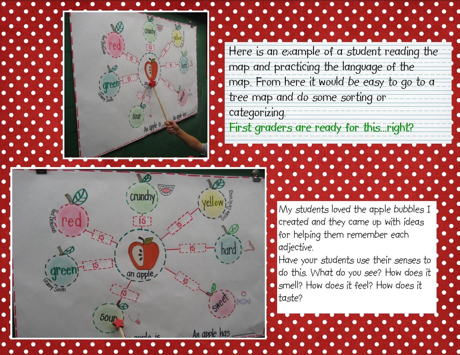 Kindergarten Crayons Thinking Maps Make Me Think
