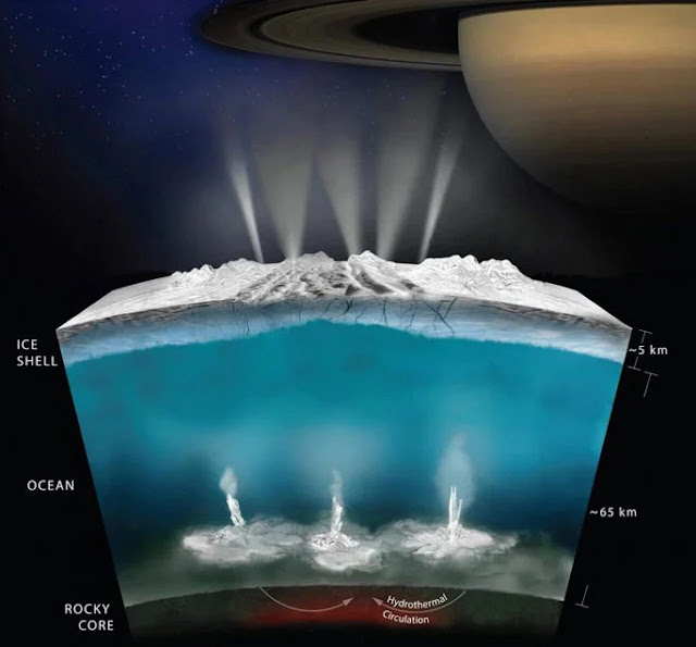 Sự thật gây sốc: 4 thế giới ngoài hành tinh... dễ sống hơn Trái đất