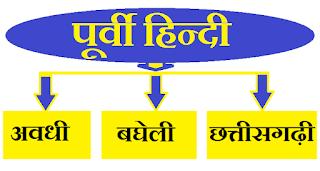 Avadhi, Bagheli, Chhattisgarhi -  Boli