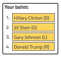 Example ranked-choice voting ballot.
