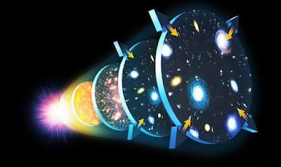 تمدد الكون ، الانفجار العظيم الأرض الشمس القمر علوم ناسا