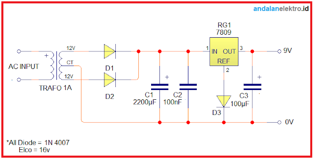 Skema rangkaian power supply regulator 9V 1A sederhana Trafo CT