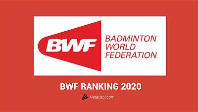 BWF Ranking 2020