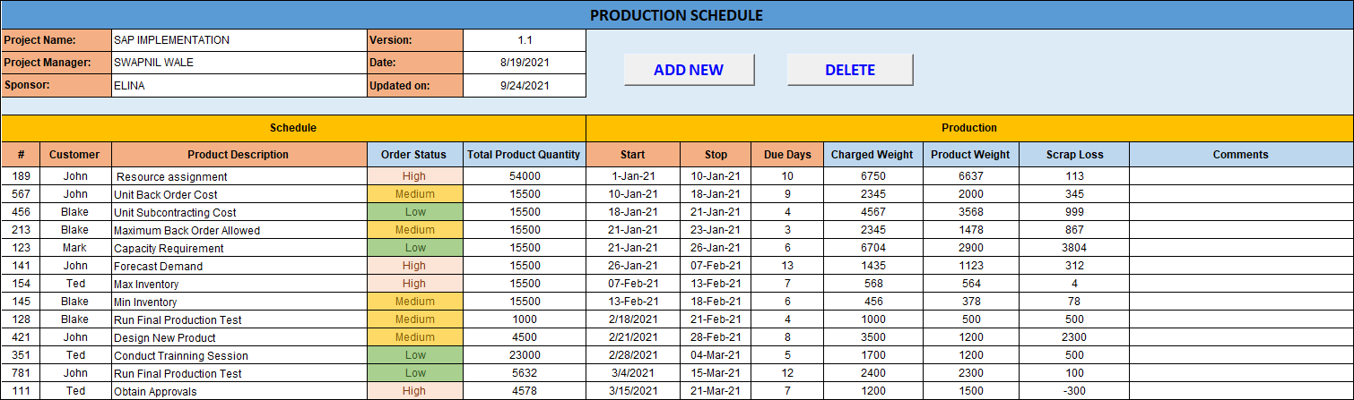 Production Schedule, Production Schedule Template