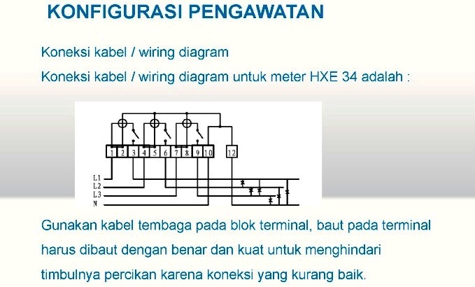 Wiring diagram adalah wiring diagram schematics kwh meter prabayar hexing he120 5 terminal on led circuit diagrams ladder diagram wiring color standards asfbconference2016 Gallery
