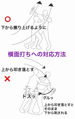 横面打ちへの対応方法