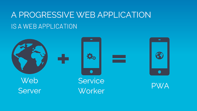 Aplikasi Webview Menggunakan PWA (Progressive Web App)