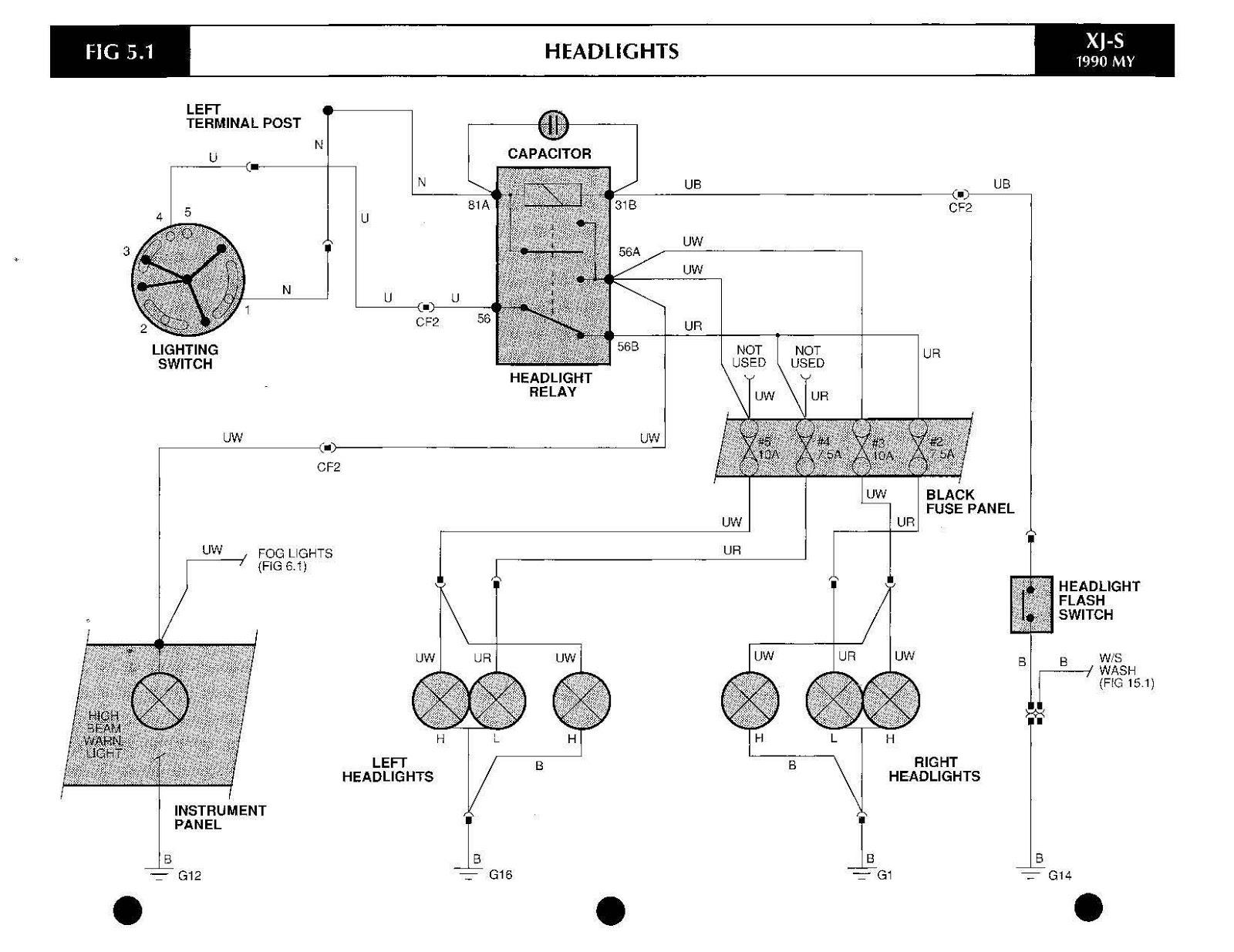 Jaguar XJS: new airfilters + headlight dip relay + fuse box