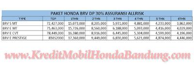 Paket Kredit Honda BRV Maret 2016, Harga Honda BRV, Mobil Honda BRV