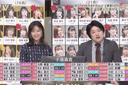 Second day qualifiers AKB48 singing contest 2019