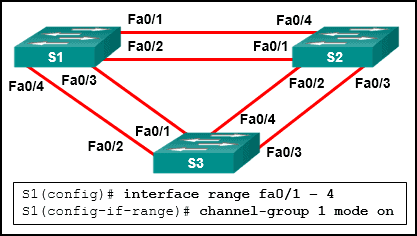 CCNA 2 v7.0 Modules 5 – 6 Exam Answers p19