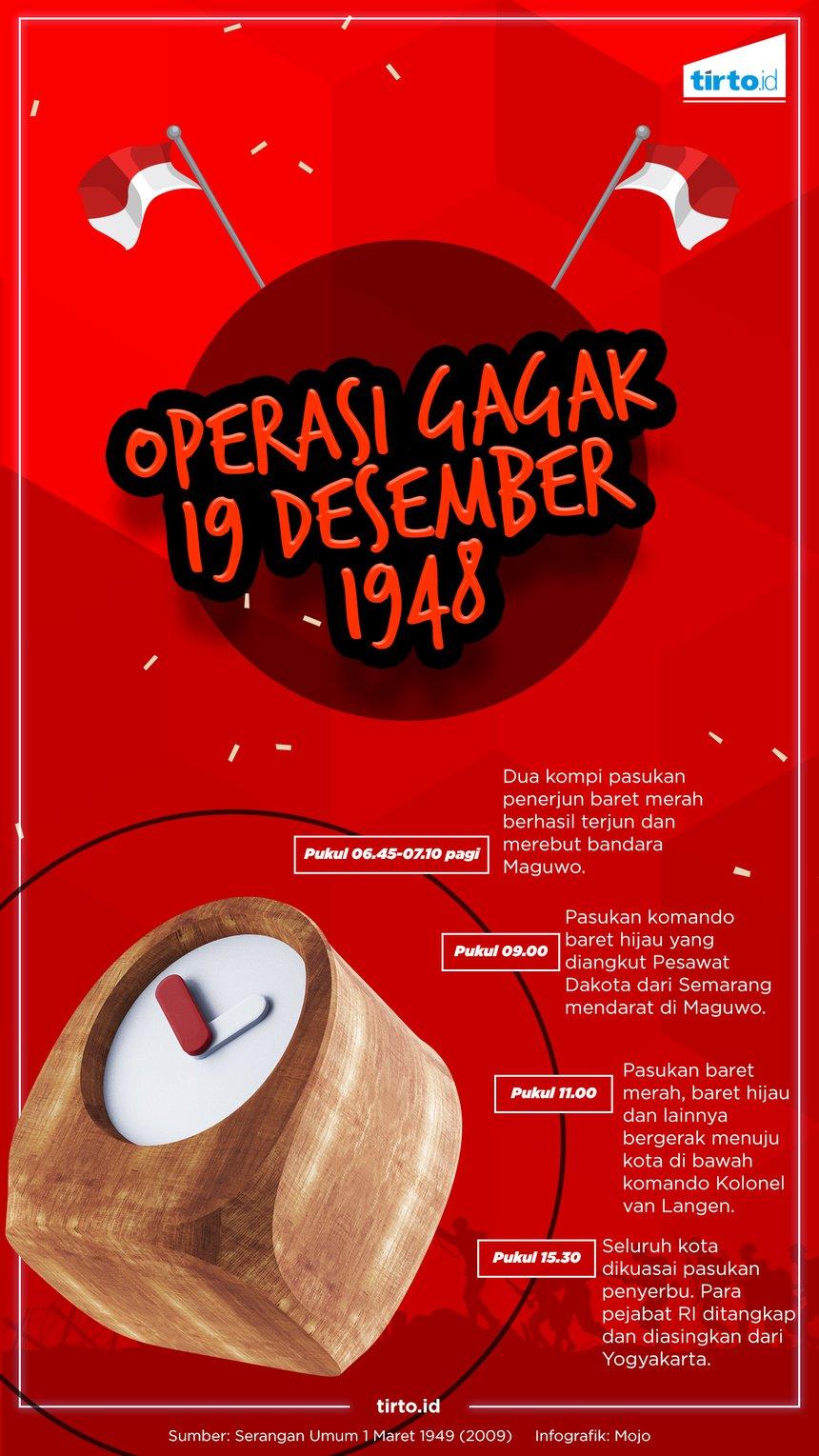 19 Desember 2016: 68 Tahun Agresi Militer II Operasi Gagak Menduduki Ibukota Republik