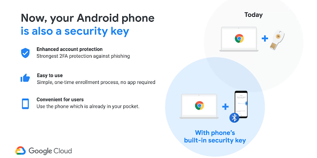 Now use your Android phone as a security key for two-factor authentication on your iOS device