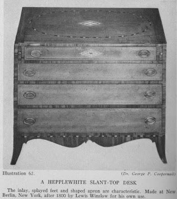 Hepplewhite Slant Top Desk