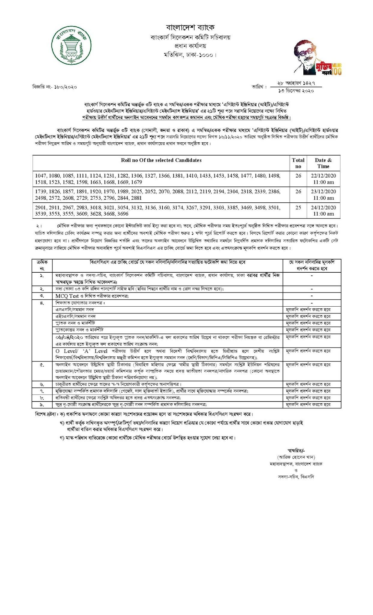 bank job exam result