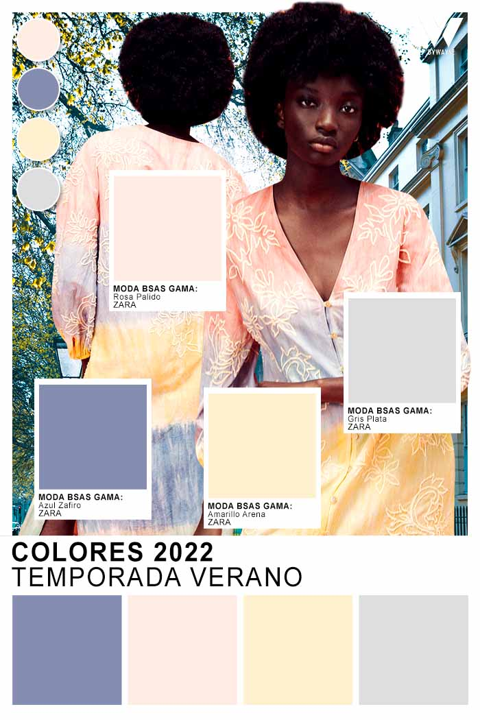Fashion color trend report spring summer 2022