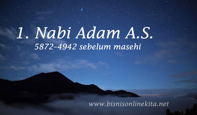 nabi Adam as nama nama nabi