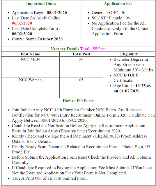 Indian Army 48 NCC Special Entry Men & Women Recruitment 2020