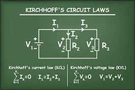 Kirchhoff's Laws, Kirchhoff's Current Law, Kirchhoff's Voltage Law