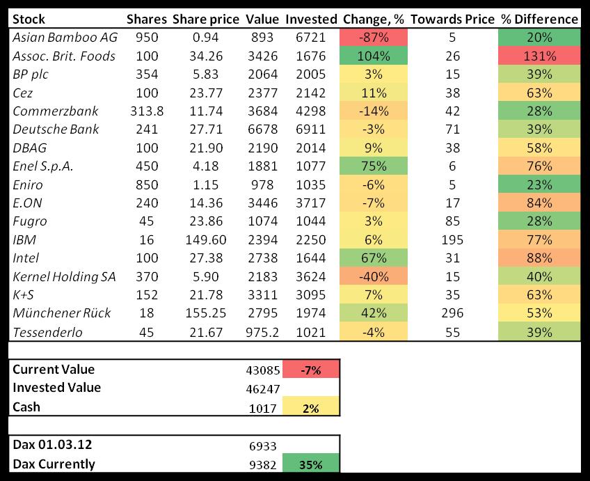 contrarian, stock, portfolio, September, 2014