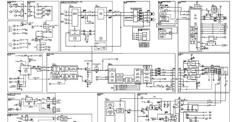 Esquema Elétrico: Philips 14PT3131-78R Chassis L03.1L AA