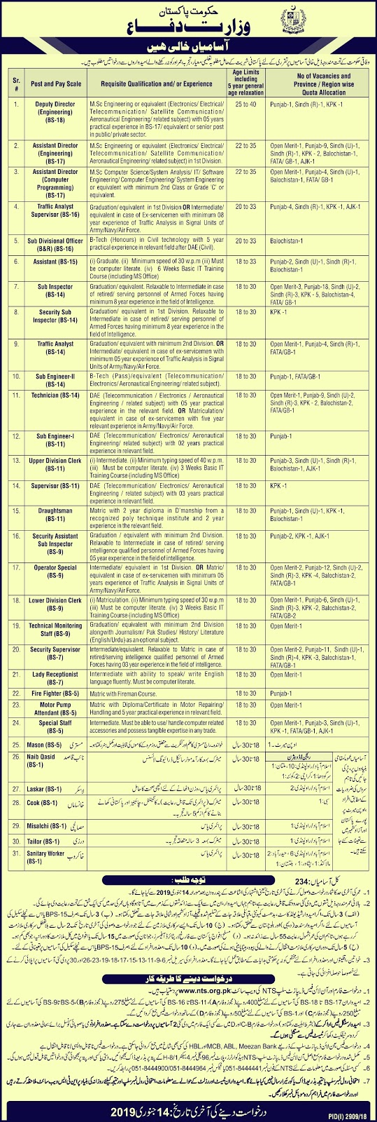 Ministry of Defence New Jobs January 2019 | Download Application Form    ministry of defence pakistan jobs 2019  ministry of defence jobs 2019 advertisement  defence minister of pakistan 2019  ministry of defence jobs assistant director  ministry of defence production  ministry of defence jobs 2019 application form  ministry of defence production jobs 2019  jobs in ministry of interior