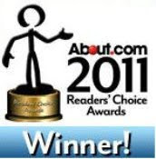 Best Miniature Blog 2011