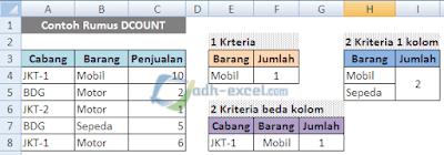 rumus DCOUNT dalam Excel untuk menghitung baris dengan kriteria
