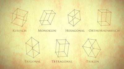 Sistem Fisik Hablur Mineral