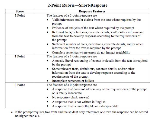 compare contrast essay rubric common core