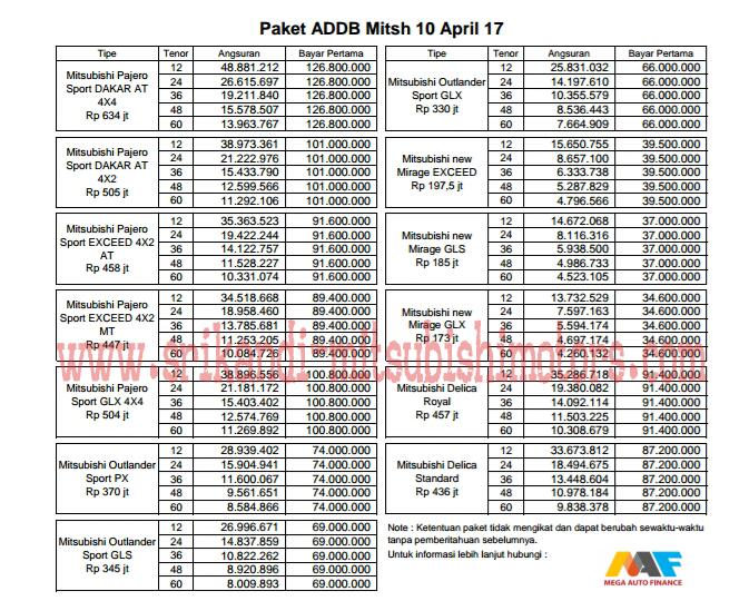 2018 mitsubishi expander price. delighful 2018 paket kredit tdp murah mitsubishi april 2017 and 2018 mitsubishi expander price