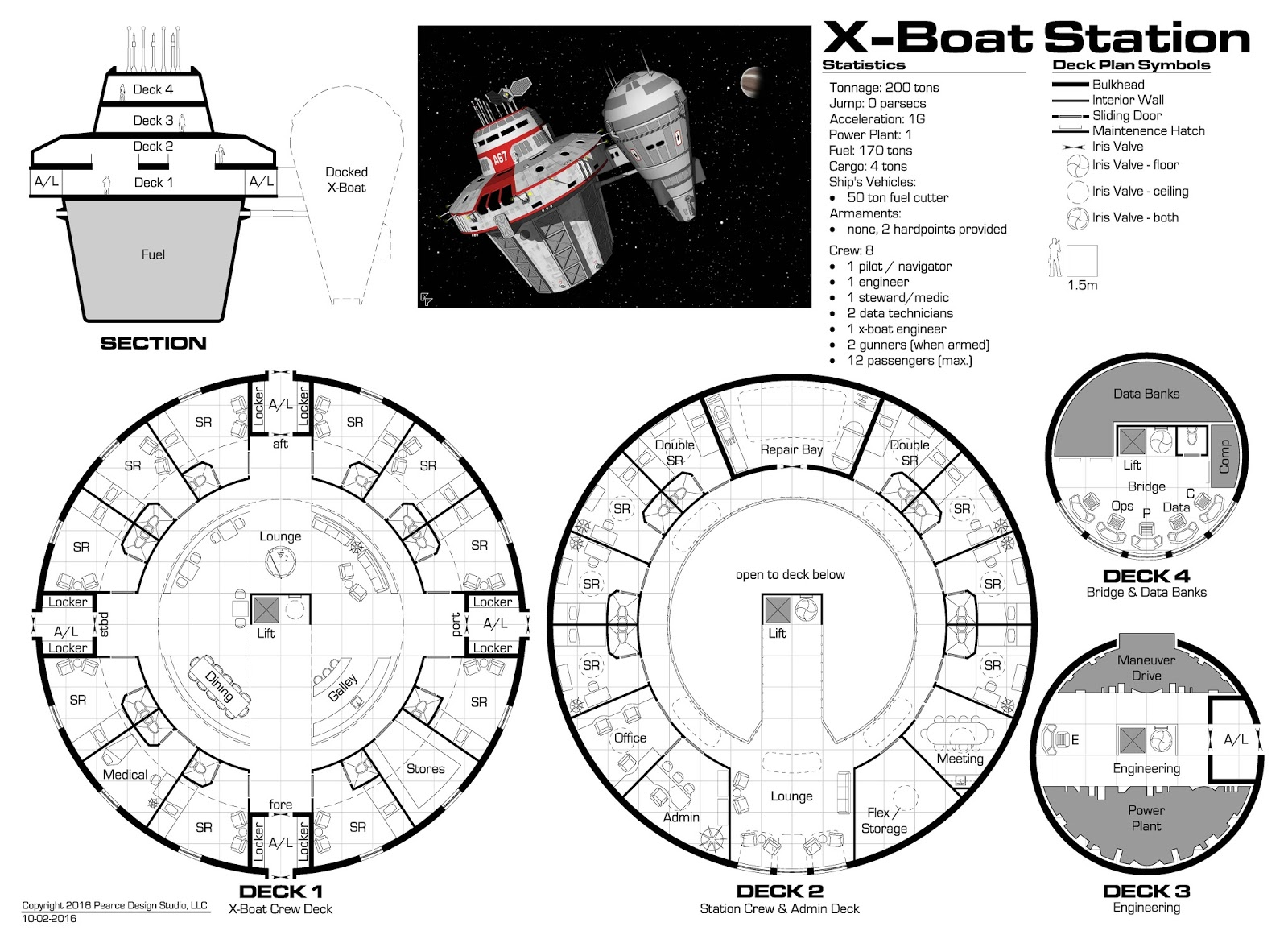 Yet another traveller blog october 2016 for a higher resolution pdf click this link traveller x boat station deck plan baanklon Choice Image