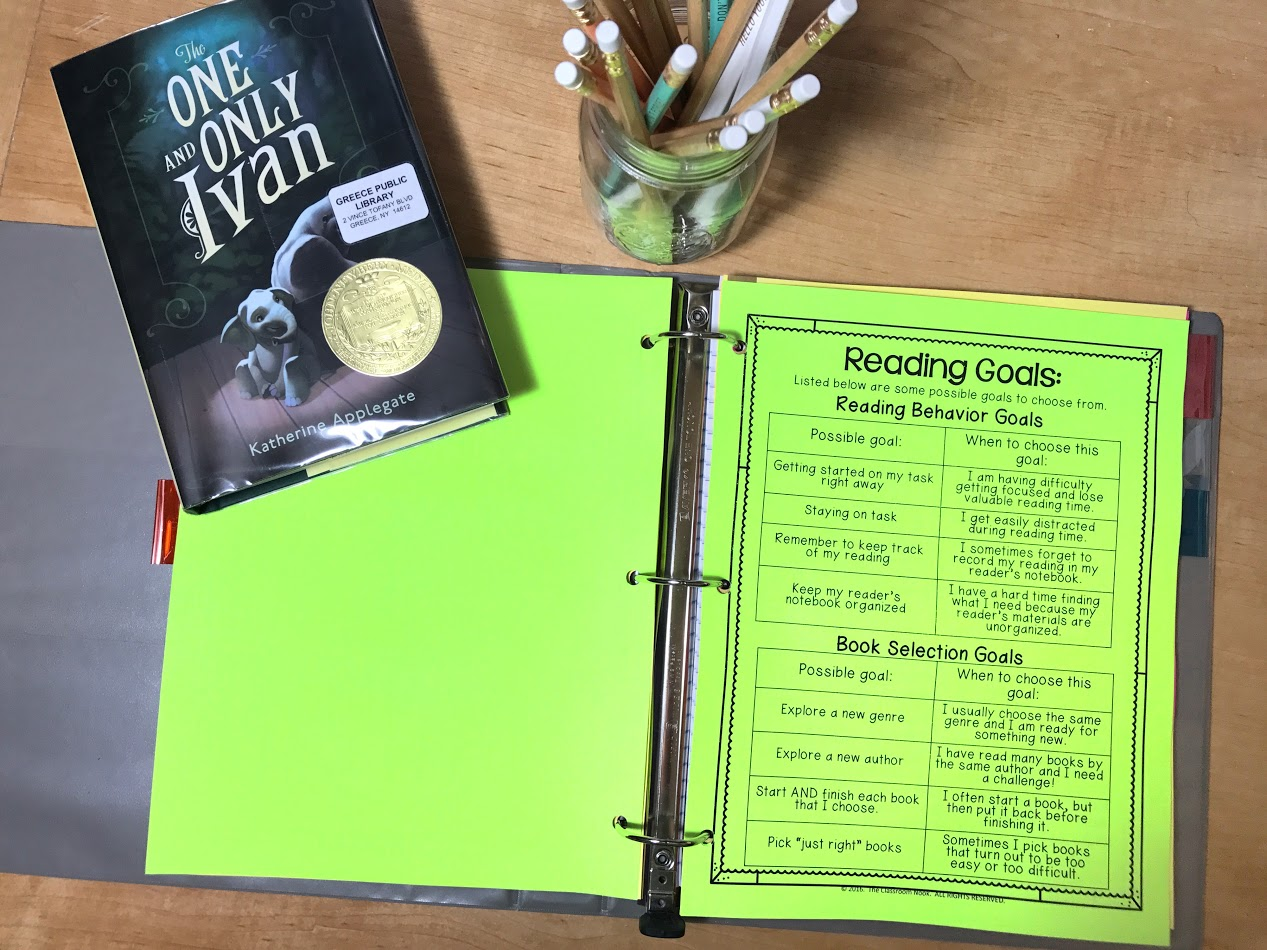 Help students to create independent reading goals to help them grow as readers