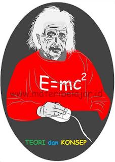 Pengertian Teori Dan Konsep Menurut Para Ahli