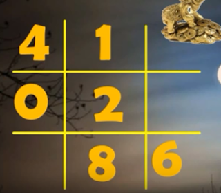 Thai Lottery 3up Joker Closing Pointers For 01-12-2018