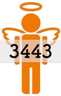 エンジェルナンバー 3443