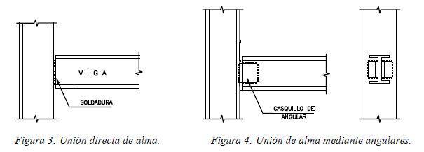 Acero tipos de uniones pilar y viga met lica - Tipos de vigas metalicas ...