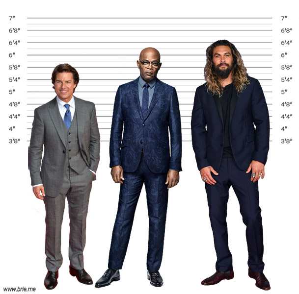 Samuel Jackson height comparison with Tom Cruise and Jason Momoa