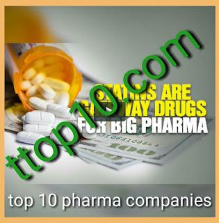 india top 10 pharma companies in india 2018  top 10 pharma companies in india 2017  top 10 pharma companies in india 2018  top 10 pharma companies in india  top 10 pharma companies in world 2018  top pharma companies in india 2018  top 10 pharma companies in india  top 10 pharma companies in india 2018