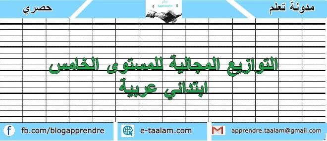 التوازيع المجالية للمستوى الخامس ابتدائي عربية