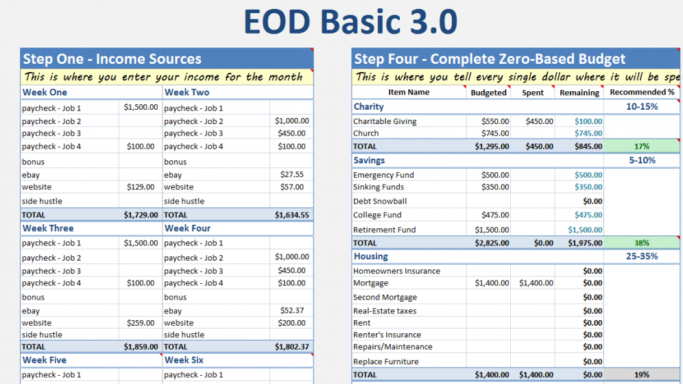 personal budget how to build a budget in excel build information